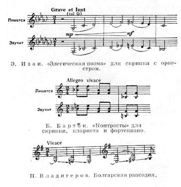 скордатура - Барток, Изаи, Владигеров