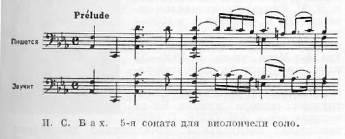 скордатура - И.С.Бах
