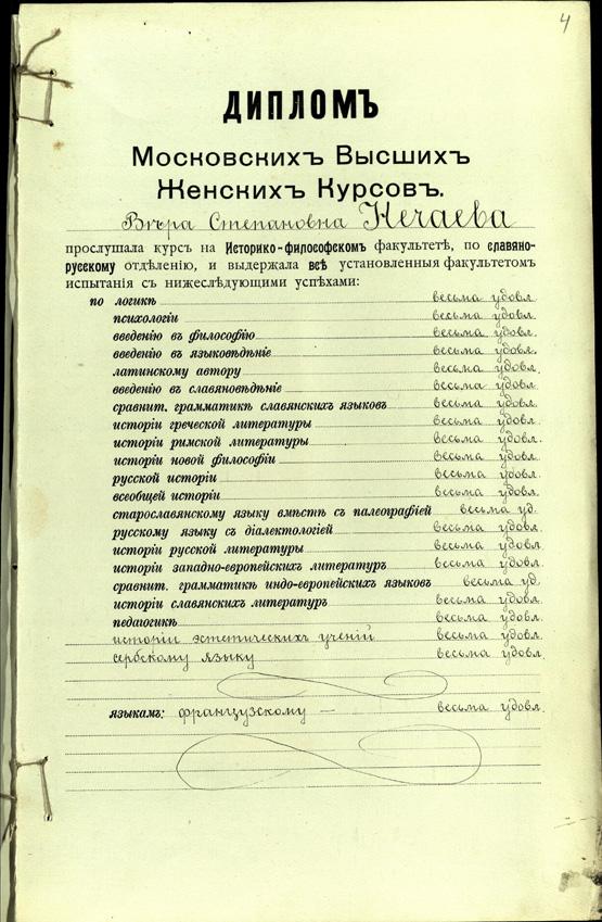 Высшие Женские курсы - диплом В.С. Нечаевой